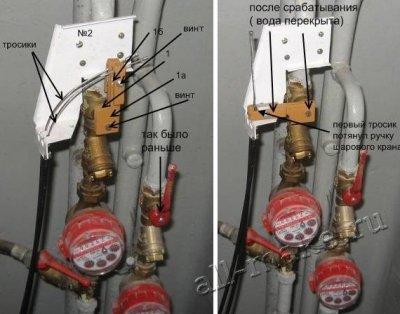 Механическая система для контроля и предотвращения протечки воды