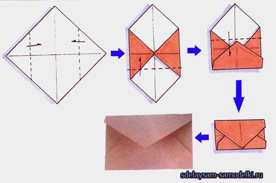 Схема конверта сделанного своими руками из квадратного листа