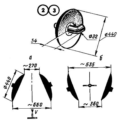 Рис. 8. Схема регулировки ширины захвата дискового окучника