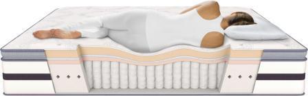 Как подобрать пружинный матрас или разрешать ли детям прыгать на кровати?