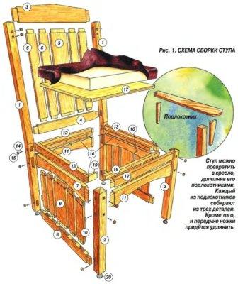Делаем спинку стула из дерева своими руками